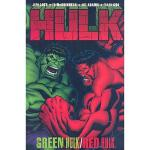 【预订】Green Hulk/Red Hulk