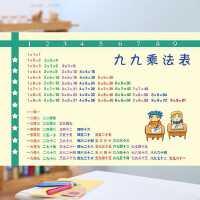 【限时抢】小学生二年级99九九乘法口诀表挂图墙贴可移除儿童数学口算图