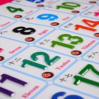 汉语拼音有声挂图声母韵母发声早教点读儿童学习字母表一年级墙贴