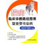 猫病临床诊断路径图表暨重要传染病