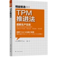 精益制造011:TPM推进法
