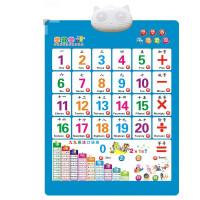 宝宝有声挂图点读发音玩具婴儿童学习卡片拼音数字母小孩识字启蒙