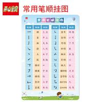 开心宝贝一年级常用笔顺人教版课本同步挂图小学生学习汉字 无声