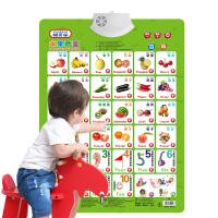 学拼音有声挂图儿童加减法早教声母韵母发音口诀表婴儿字母表墙贴