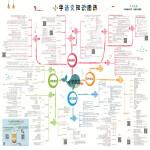 2017简明教辅 小学语文知识图谱