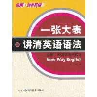 一张大表讲清英语语法:曲刚・新英语语法理论